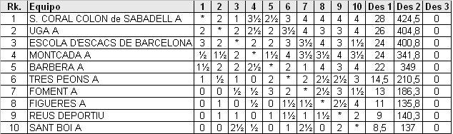 clasificacin_Copa_Catalana_2010