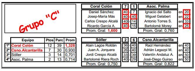 resultados_grupo_colon_6_j_LNJS