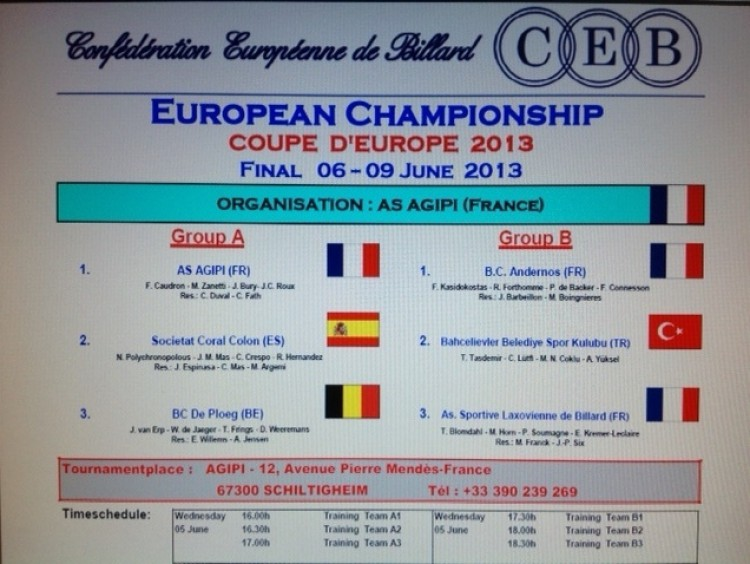 EUROPEAN CHAMPIONSCHIP 3B FINAL