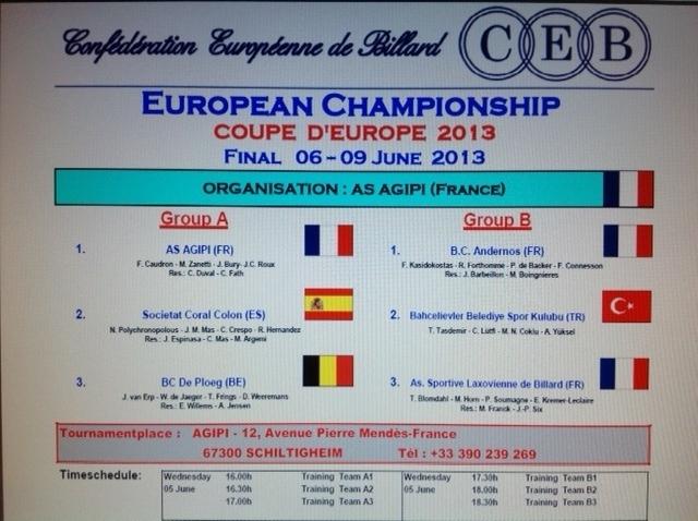 EUROPEAN CHAMPIONSCHIP 3B FINAL