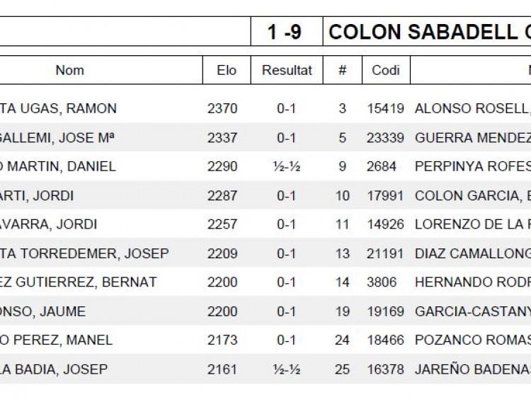 Ronda 5 COLON SABADELL CHESSY A