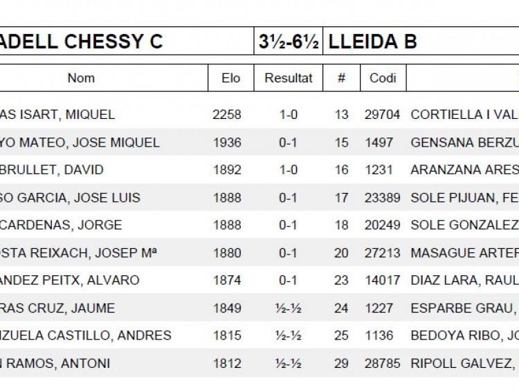 Ronda 5 COLON SABADELL CHESSY C