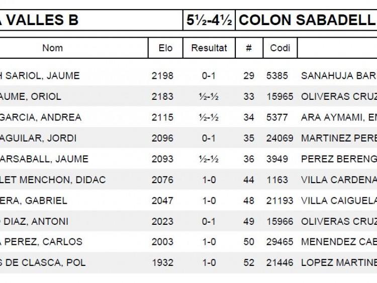 Ronda 2 COLON SABADELL CHESSY C