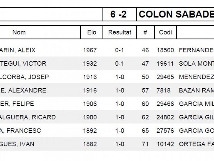 Ronda 3 COLON SABADELL CHESSY C