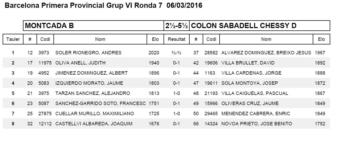 Ronda 7 COLON SABADELL CHESSY D