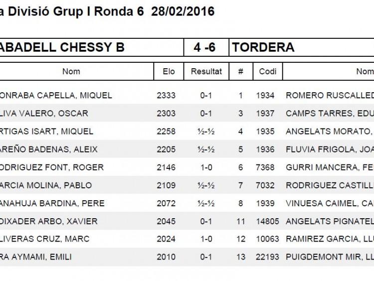 Ronda 6 COLON SABADELL CHESSY B