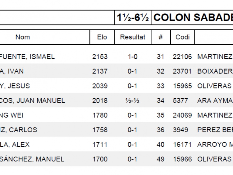 Ronda 9 COLON SABADELL CHESSY D