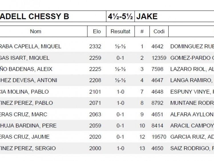 Ronda 2 COLON SABADELL CHESSY B