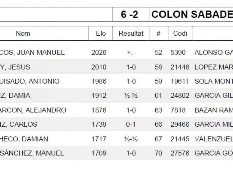 Ronda 2 COLON SABADELL CHESSY D