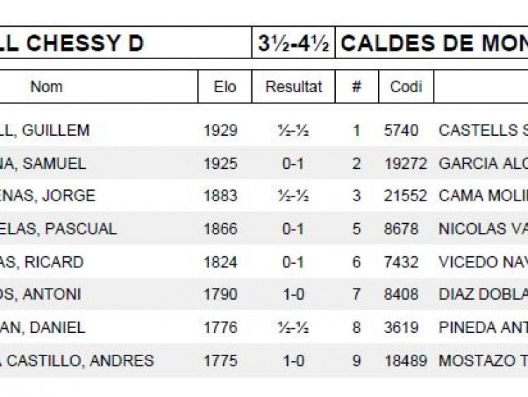 Ronda 1 COLON SABADELL CHESSY C