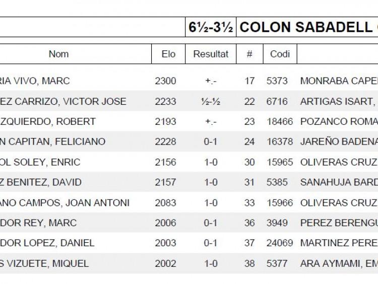 Ronda 5 COLON SABADELL CHESSY B