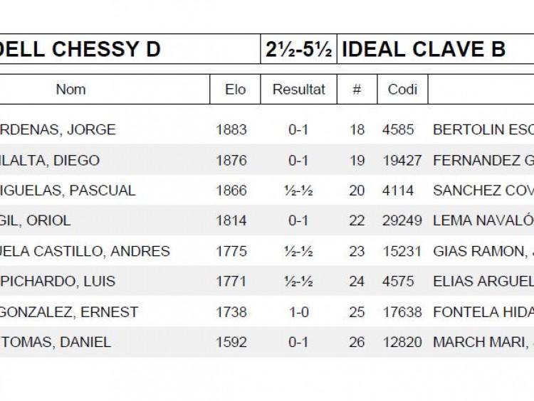 Ronda 5 COLON SABADELL CHESSY D