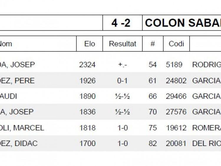 Ronda 3 COLON SABADELL CHESSY E