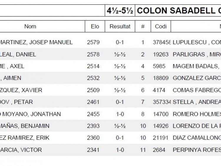Ronda 6 COLON SABADELL CHESSY A