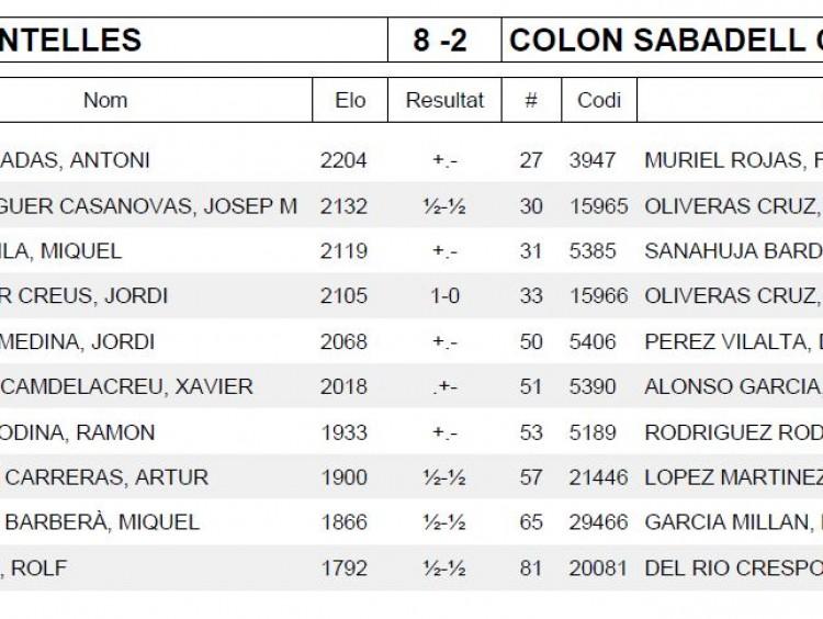 Ronda 6 COLON SABADELL CHESSY C