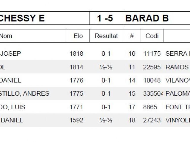 Ronda 7 COLON SABADELL CHESSY E