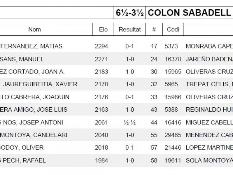 Ronda 9 COLON SABADELL CHESSY B