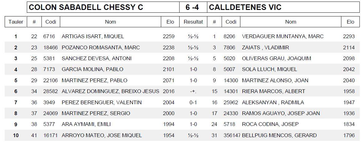 Ronda 9 COLON SABADELL CHESSY C