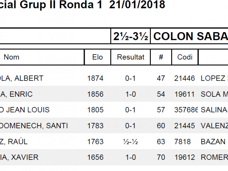 Ronda 1 COLON SABADELL CHESSY E
