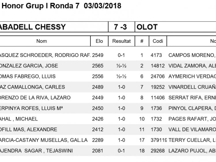 Ronda 7 COLON SABADELL CHESSY A