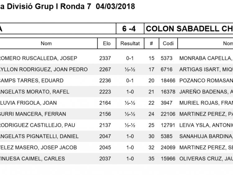 Ronda 7 COLON SABADELL CHESSY B