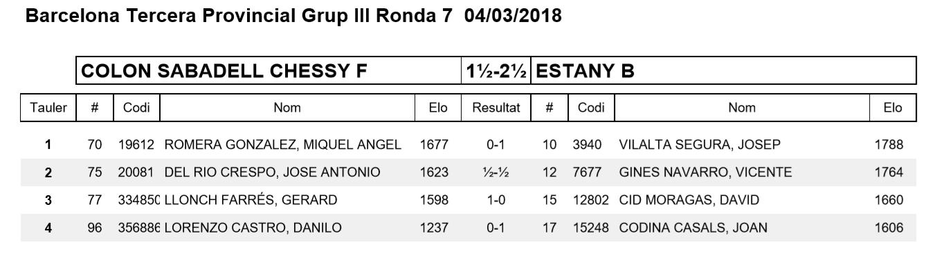Ronda 7 COLON SABADELL CHESSY F