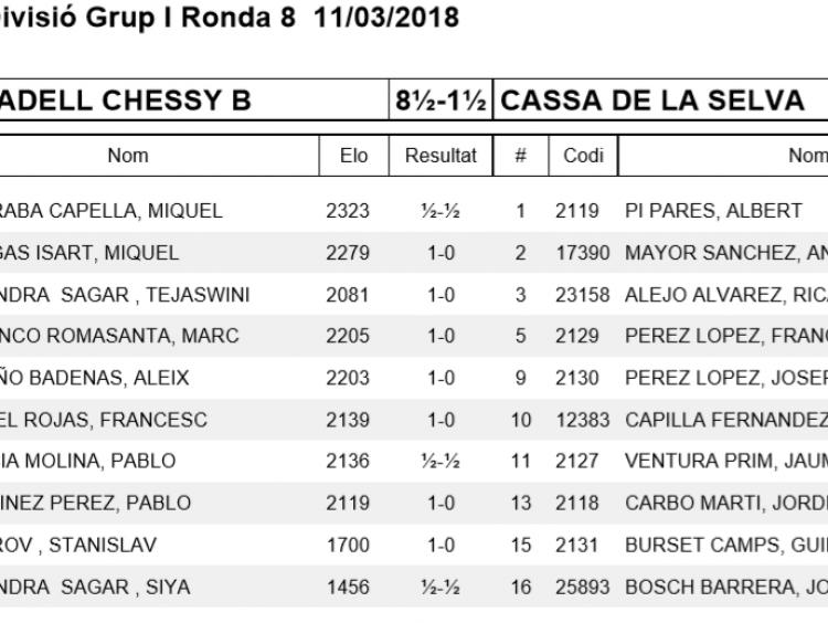 Ronda 8 COLON SABADELL CHESSY B
