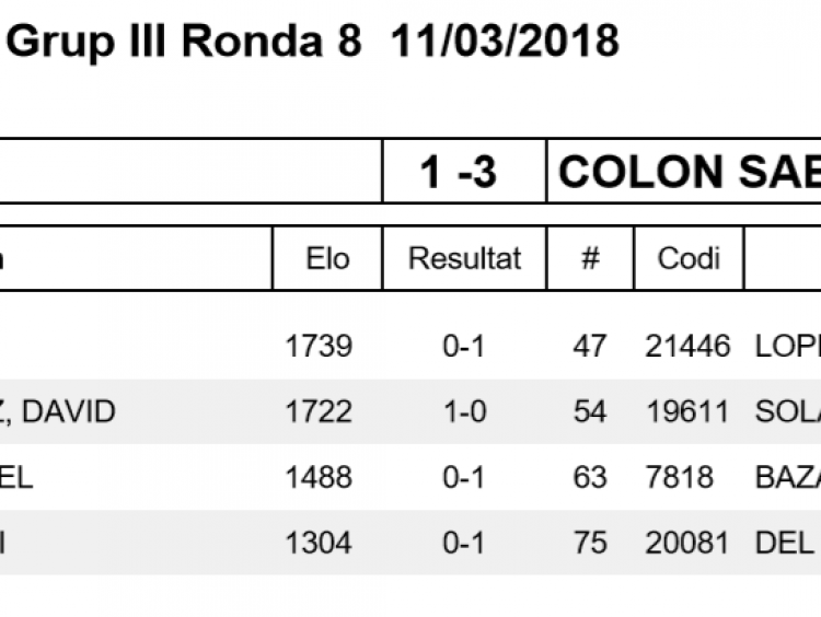 Ronda 8 COLON SABADELL CHESSY F