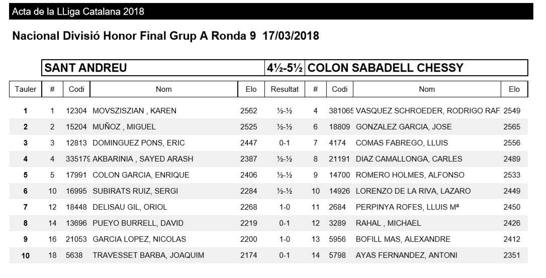 Ronda 9 COLON SABADELL CHESSY A